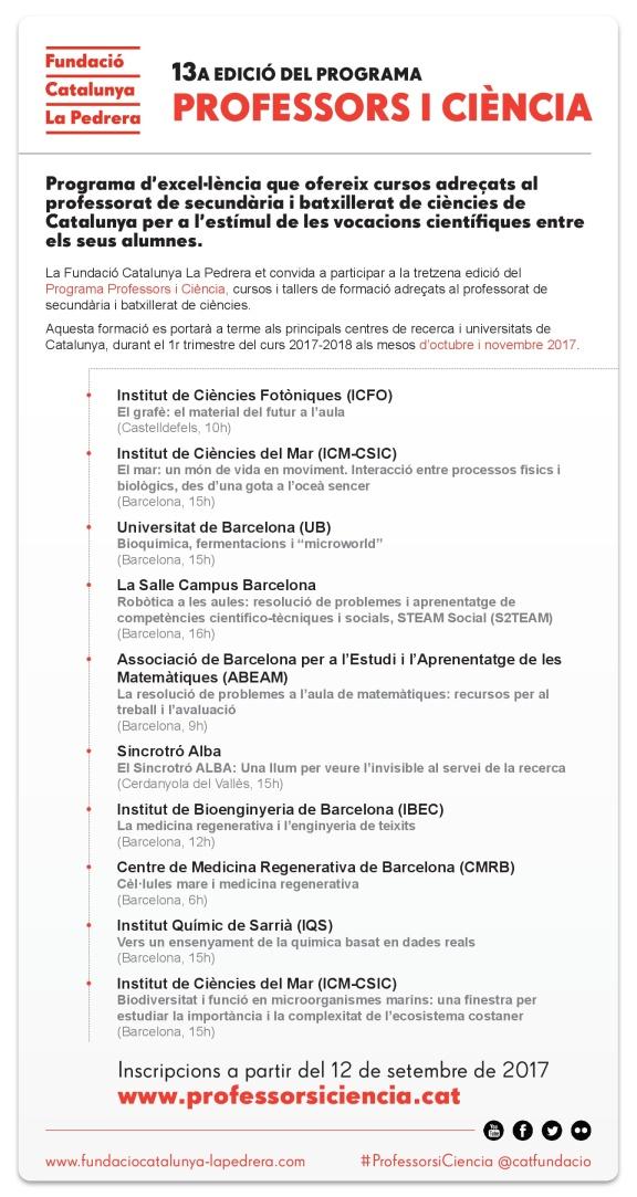 Newsletter 13a ed professors i ciència_Fundació Catalunya La Pedrera-001